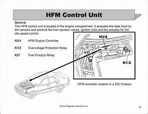 Wiring Diagram Mercedes W202