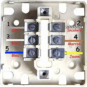 Branchement Prise Rj45 Legrand : branchement cable telephonique ~ Dailycaller-alerts.com Idées de Décoration