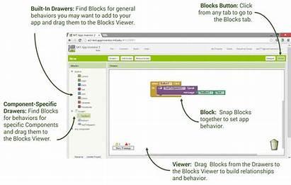 Blocks App Editor Designer Mit Inventor Program
