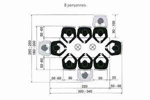 Table 6 Personnes Dimensions : cuisine ou salle manger quel espace pr voir pour une table c t maison ~ Farleysfitness.com Idées de Décoration
