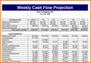 Cash Flow Projection Template Sales Report Template
