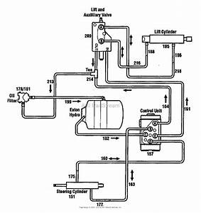 Troy Bilt Lawn Tractor Wiring Diagram Sabre Lawn Tractor