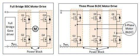 improve  performance   power tool design