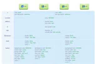 ie9 css originating agent sheet user styles explorer ie11 shown within ll below open