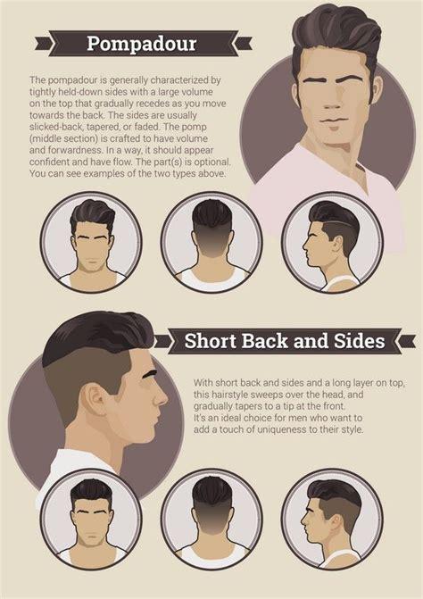 gaya rambut lelaki terkini gaya rambut gaya rambut