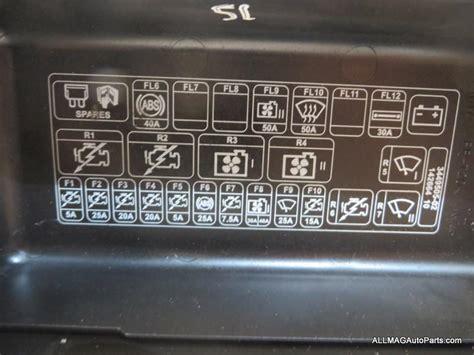 mini  fuse box   work   wiring diagram