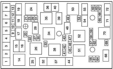 chevrolet hhr  fuse box diagram carknowledge