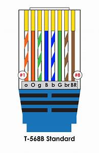 Network Rj45 Wiring Diagram