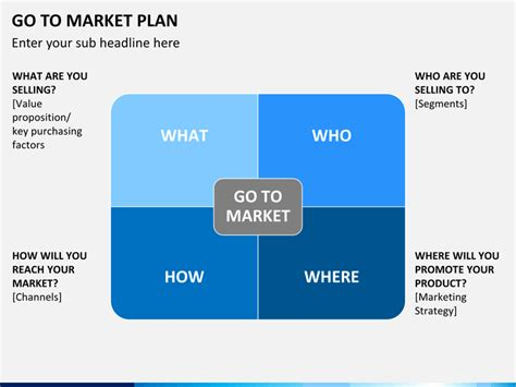 go to market plan template go to market strategy plan powerpoint template sketchbubble