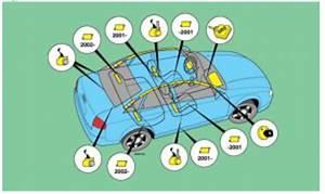 Siege Auto Avec Airbag : audi a3 diagnostic auto ~ Dode.kayakingforconservation.com Idées de Décoration