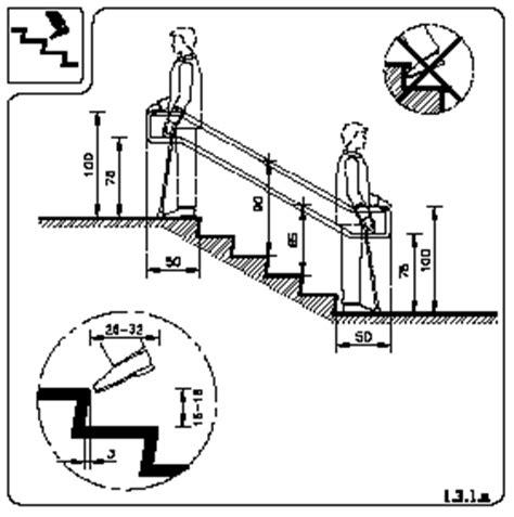 norme courante d escalier 28 images astuces sur les normes de la conception escalier