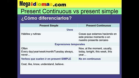 Present Continuous Vs Present Simple  Curso De Inglés  Presente Continuo Vs Presente Simple