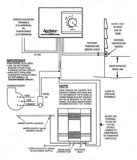 electrical wiring rqhd intertherm furnace damper wiring