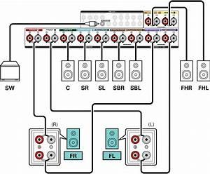 Speaker Configuration And  U201camp Assign U201d Settings Sr7009