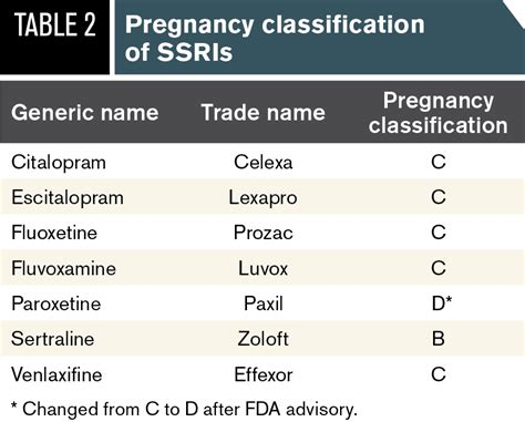 zoloft and breastfeeding side effects metformin sr dosage
