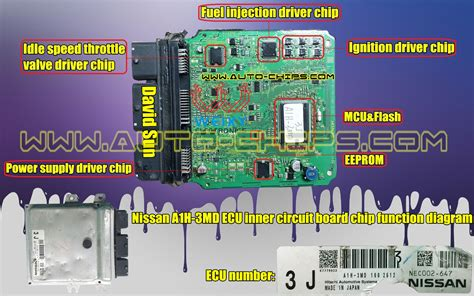 Nissan A1h-3md Ecu Inner Circuit Board Chip Function