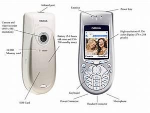 Mempercepat Kerja Hp Nokia 3660 6600  Dan Sejenisnya
