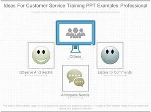 Ideas For Customer Service Training Ppt Examples