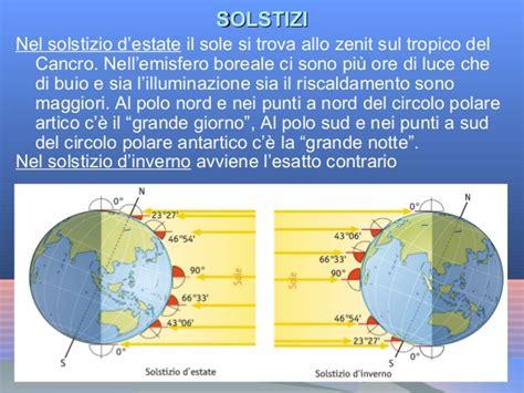 Circolo Di Illuminazione Della Terra by Moti Della Terra