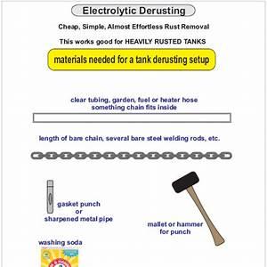 Electrolytic Derusting How