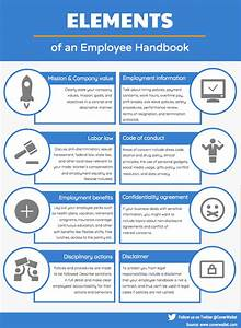 Create The Best Employee Handbook Coverwallet