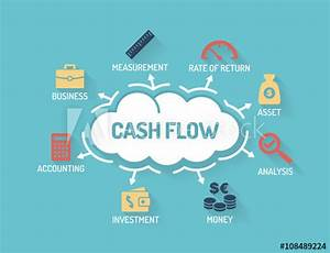 Purchase Flow Chart Quot Cash Flow Chart With Keywords And Icons Flat Design