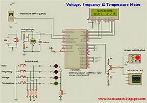 Future Dreams  Voltage  Temperature  U0026 Frequency Meter