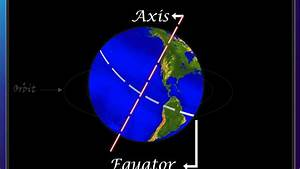 Science - Rotation And Revolation Of Planets