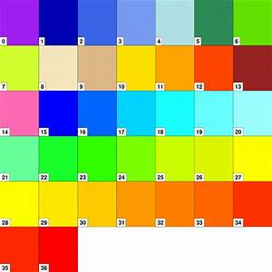 Ncl Graphics  Color Fill