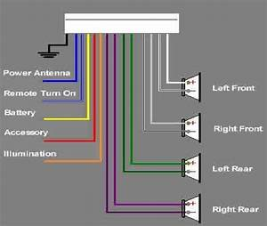 Deh P3500 Wiring : pioneer wire diagram wiring wiring diagram for cars with ~ A.2002-acura-tl-radio.info Haus und Dekorationen