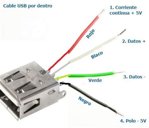 reparar teclados problemas de colores de cables taringa