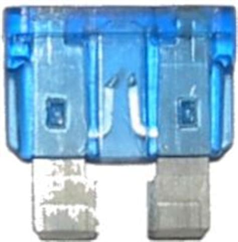 Broken Fuse In Fuse Box by Your Page Title