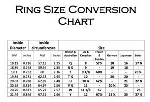 Ring Size Chart Conversion Us to UK
