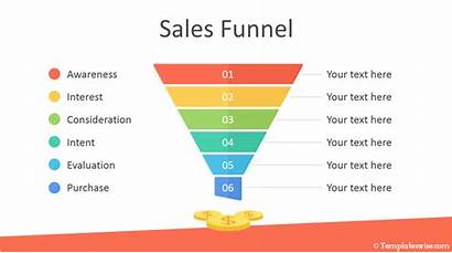 Funnel Sales Powerpoint Template Templateswise Enregistree Depuis