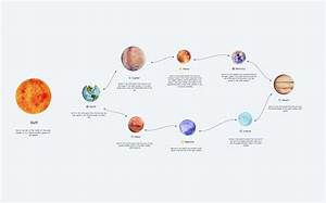 Xmind  The Most Popular Mind Mapping Software On The Planet
