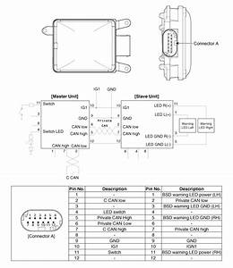 Kia Sorento  Blind Spot Detection Unit Circuit Diagram