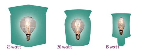 scentsy light bulbs what size or watt bulb does a scentsy warmer use