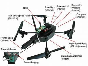 Autonomous Drones Revolutionizing Conventional Warehousing