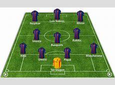 Ya hay alineaciones del FC Barcelona – Manchester City