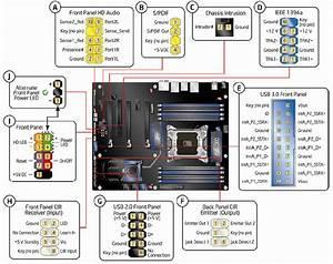 Intel U0026 39 S X79 Chipset  Core I7 3960x  U0026 Dx79si Motherboard