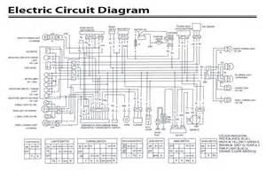 similiar kazuma meerkat wiring diagram keywords kazuma meerkat 50 wiring diagram kazuma get image about wiring