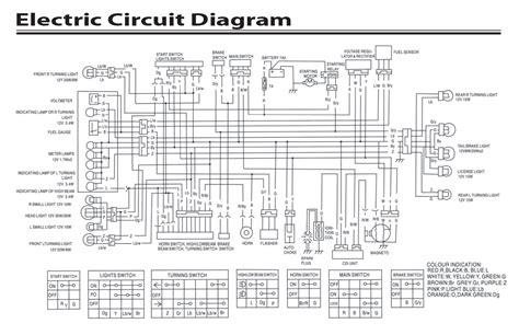 gy6 150 wiring diagram roc grp org