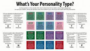 Uncovering the Secret History of Myers-Briggs Common