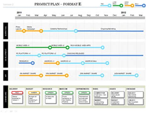project master plan template powerpoint project plan template planning formats