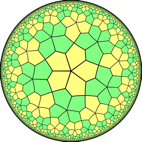 pentagonal tiling of the plane 1000 images about rotational symmetry on