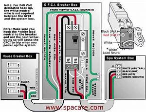 Thermo Spa Wiring Diagram