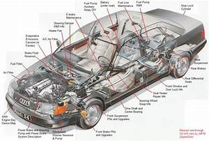Quattroworld Com Forums  The Urs4  S6 Chassis And Systems Map