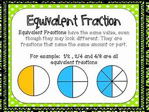 I-Scream for Fractions! Serving up Fractions in a ...