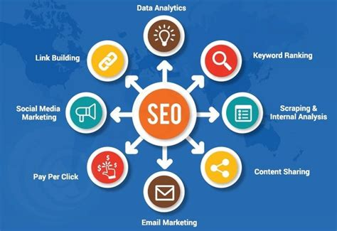 What Is Seo In Digital Marketing by What Is Seo In Digital Marketing Quora