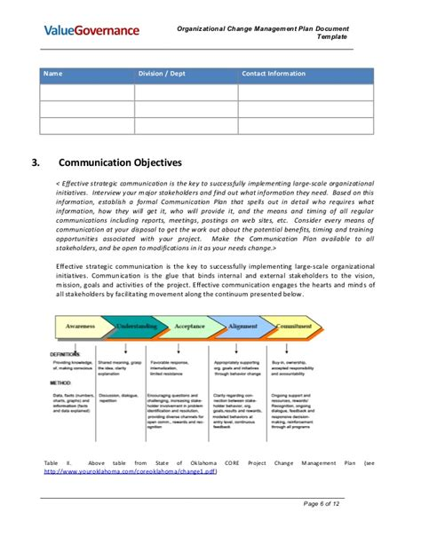 Change Management Communication Template by Pm002 02 Organizational Change Management Plan